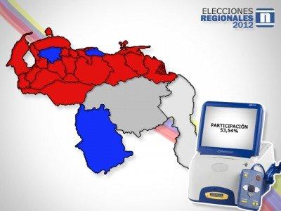 Mapa Político Nacional 2012